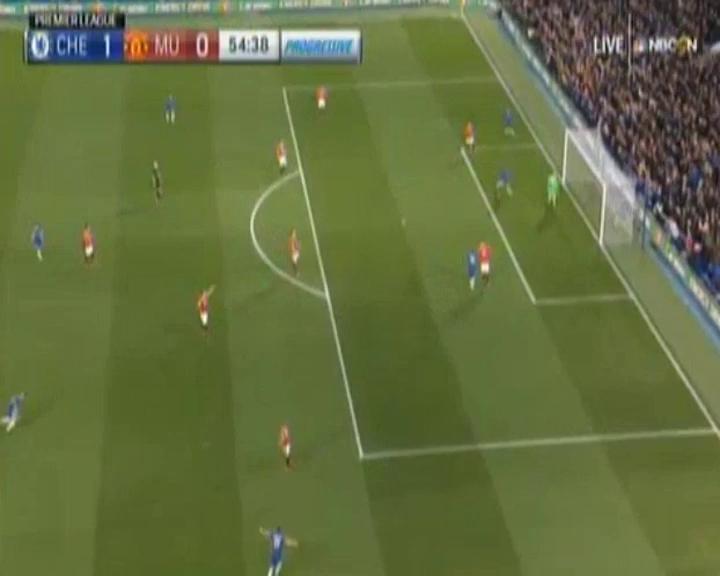 Chelsea 1-0 MU: