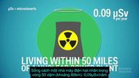 Lượng bức xạ bạn tiếp xúc trong cuộc sống hàng ngày?