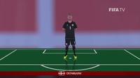 Đội hình ra sân Đan Mạch vs Australia