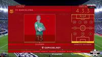Messi đá hỏng phạt đền, Barcelona bại trận trước Espanyol