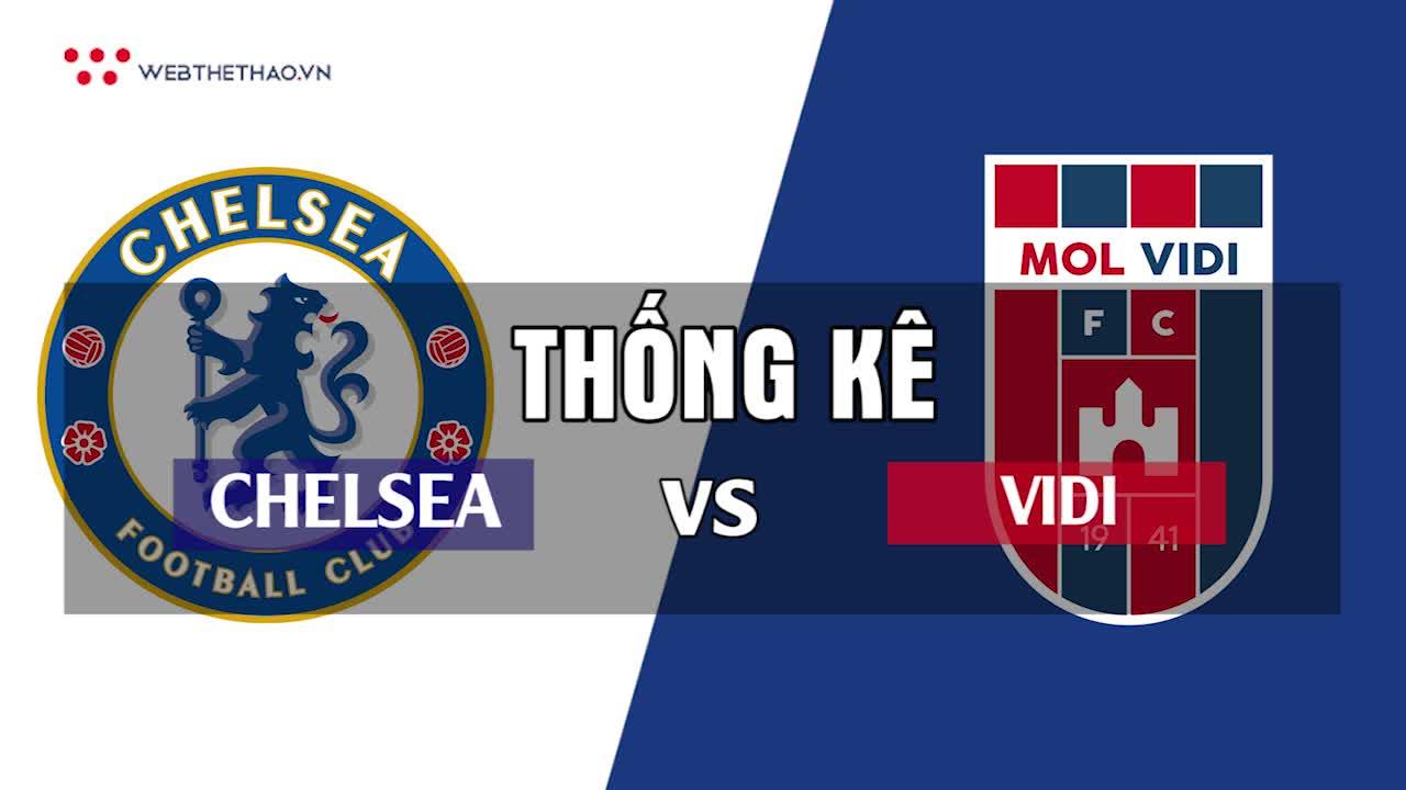 Thống kê bóng đá trận: Chelsea - Vidi