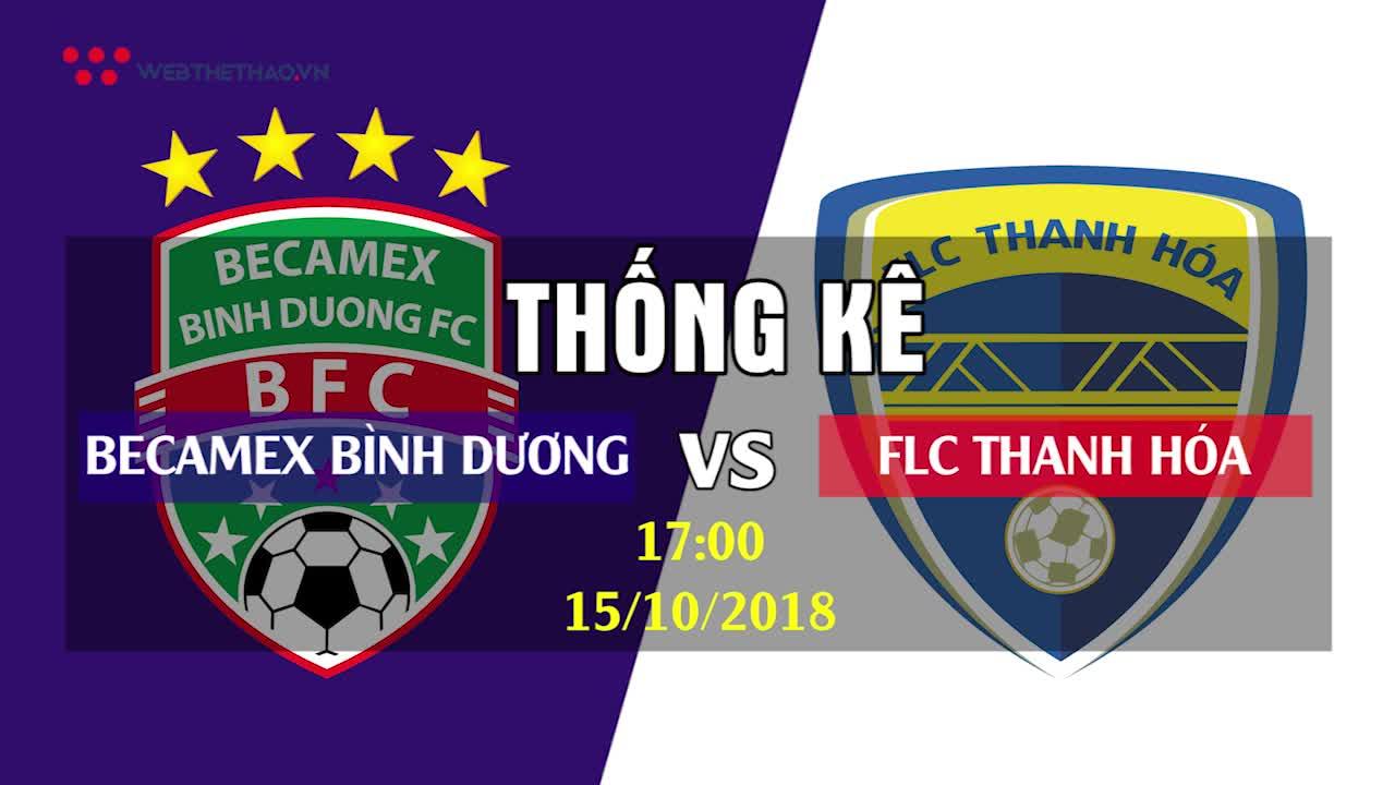 Thống kê bóng đá trận chung kết Cúp Quốc gia 2018: Becamex Bình Dương - FLC Thanh Hóa