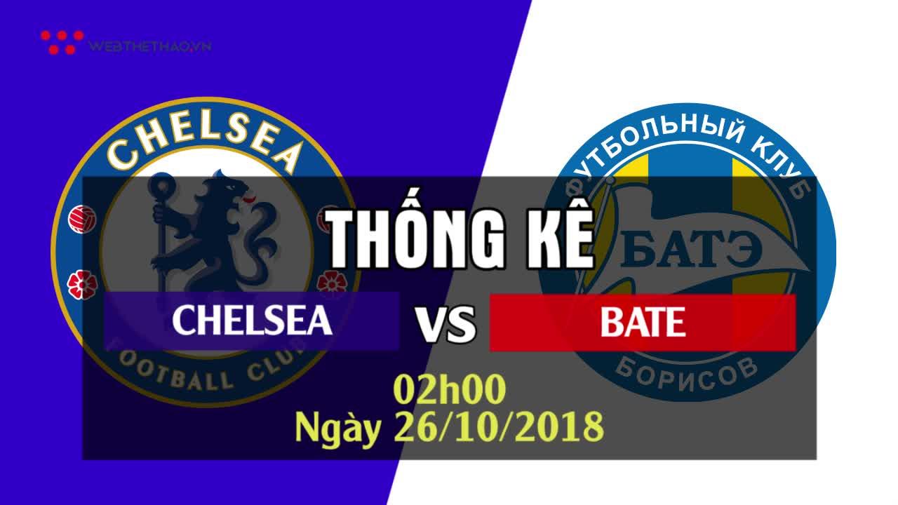 Thống kê bóng đá Europa League 2018/19: Chelsea - BATE