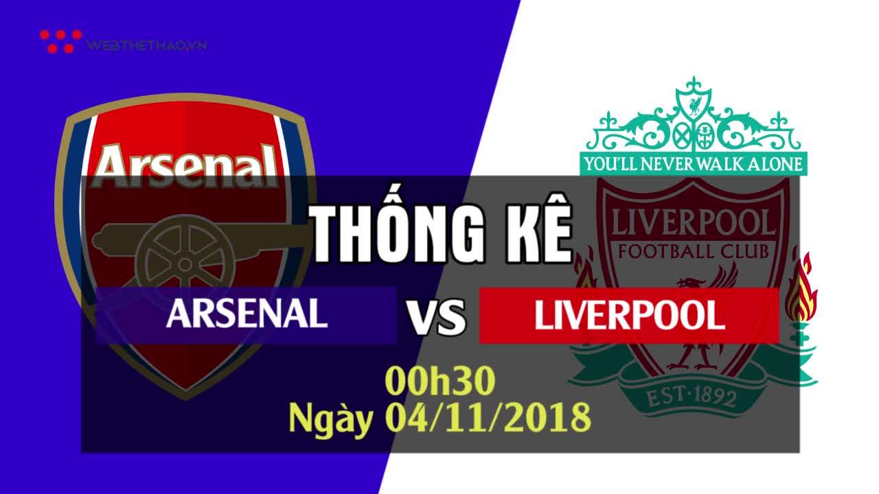 Thống kê bóng đá vòng 11 Ngoại hạng Anh 2018/19: Arsenal - Liverpool
