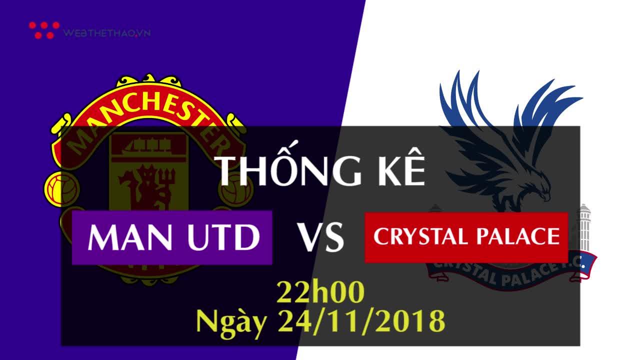 Thống kê bóng đá vòng 13 Ngoại hạng Anh 2018/19: Man Utd - Crystal Palace