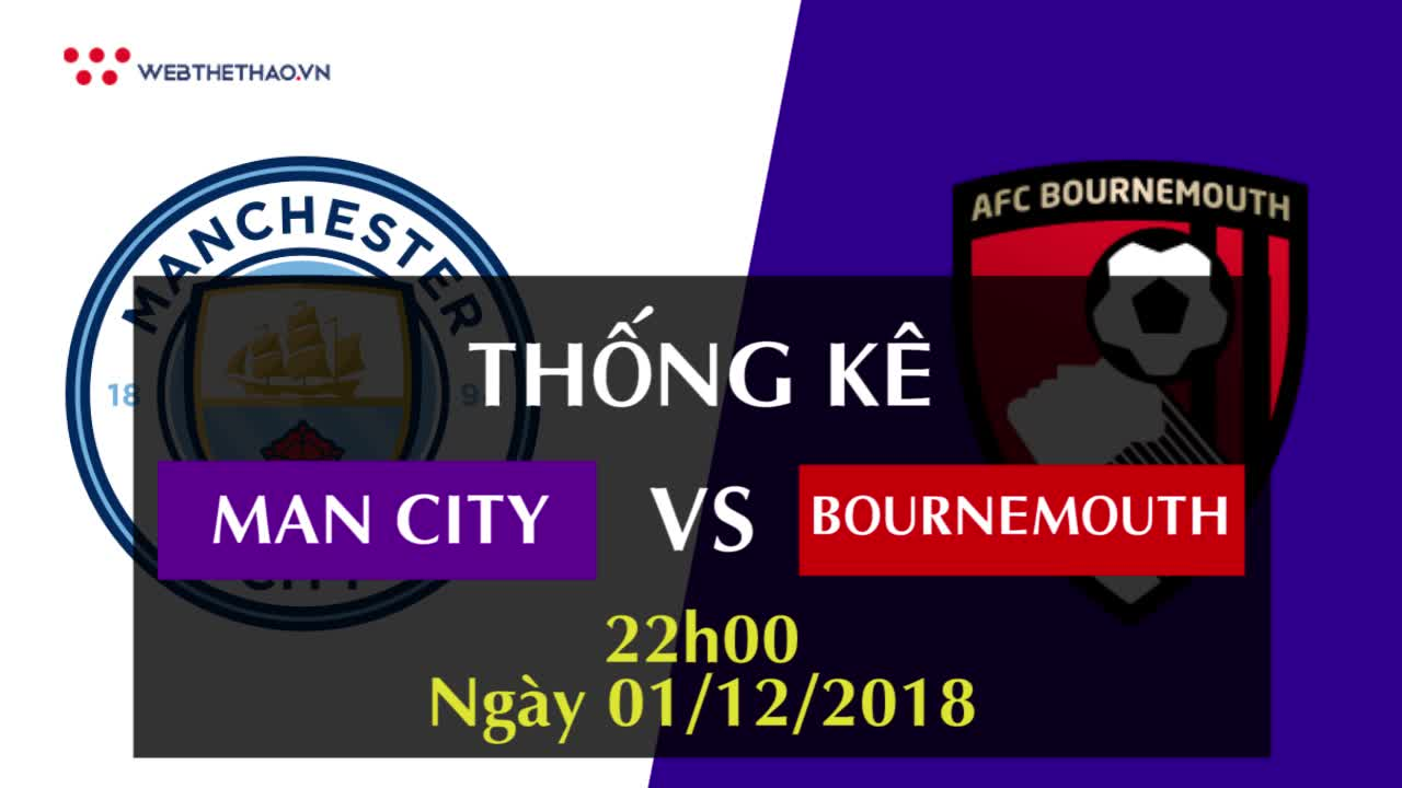 Thống kê bóng đá vòng 14 Ngoại hạng Anh 2018/19: Man City - Bournemouth