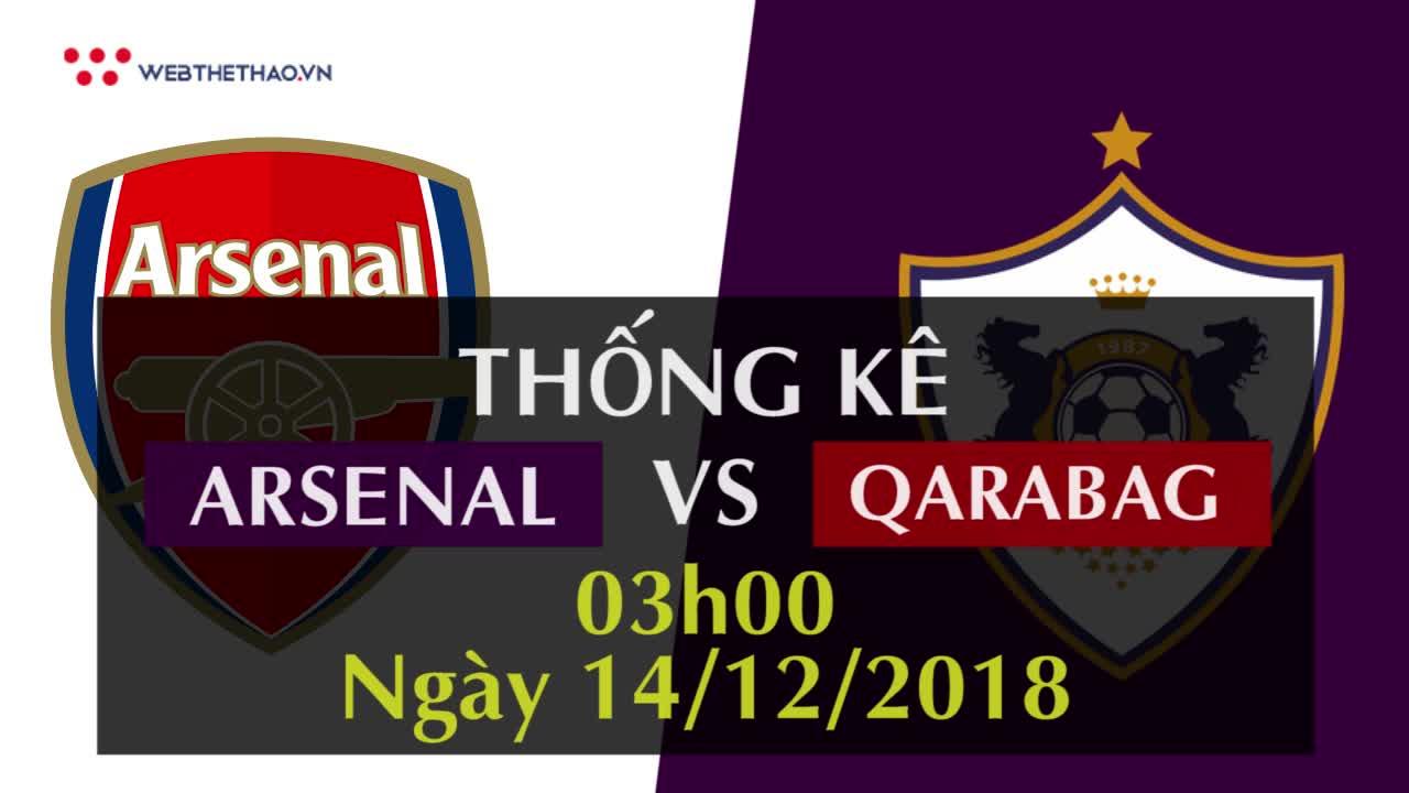 Thống kê vòng bảng Europa League 2018/19: Arsenal - Qarabag