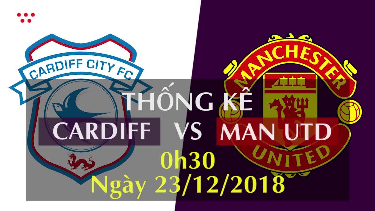 Thống kê bóng đá vòng 18 Ngoại hạng Anh 2018/19: Cardiff - Man Utd