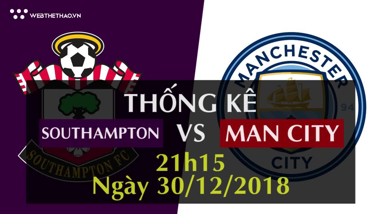 Thống kê bóng đá vòng 20 Ngoại hạng Anh 2018/19: Southampton - Man City