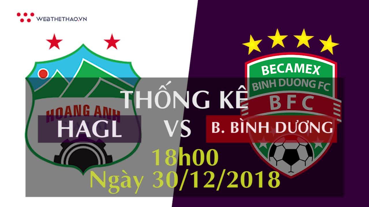 Thống kê bóng đá BTV Cup 2019: Hoàng Anh Gia Lai - Becamex Bình Dương