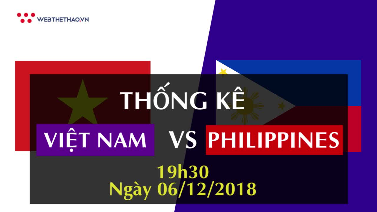 Thống kê bán kết AFF Cup 2018: ĐT Việt Nam - ĐT Philippines