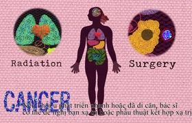 Chị em cần biết: Tế bào ung thư tiến triển trong cơ thể khỏe mạnh thế nào?