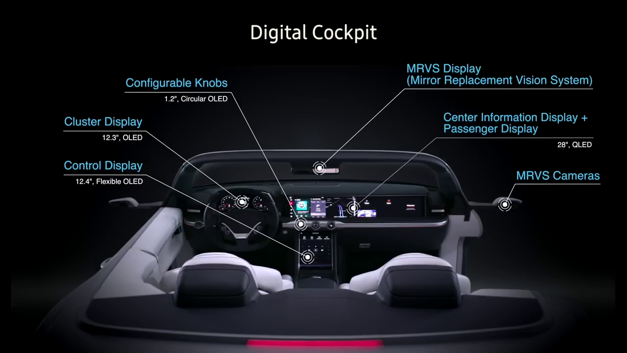 Samsung Digital Cockpit