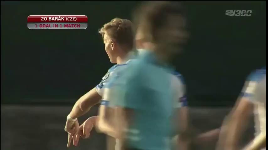 """Tam sư thắng dễ Lithuania, Azerbaijan thua đậm """"xe tăng"""" Đức"""