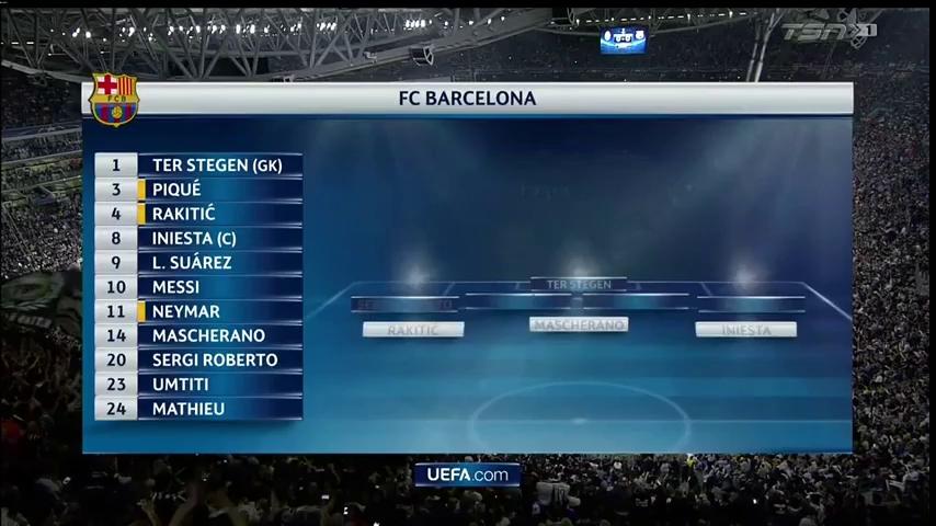 Thua tan tác Juventus, Barcelona hết mơ Champions League