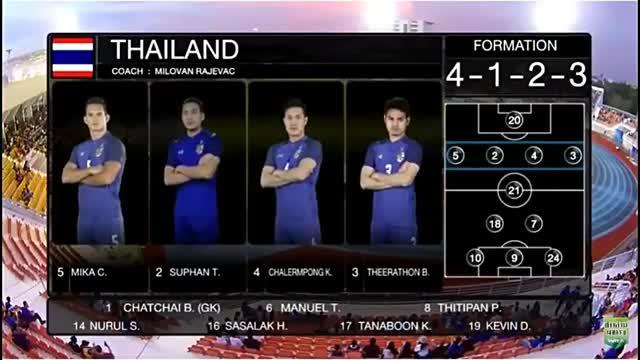 Giao hữu quốc tế: Thái Lan 1-0 Trinidad & Tobago