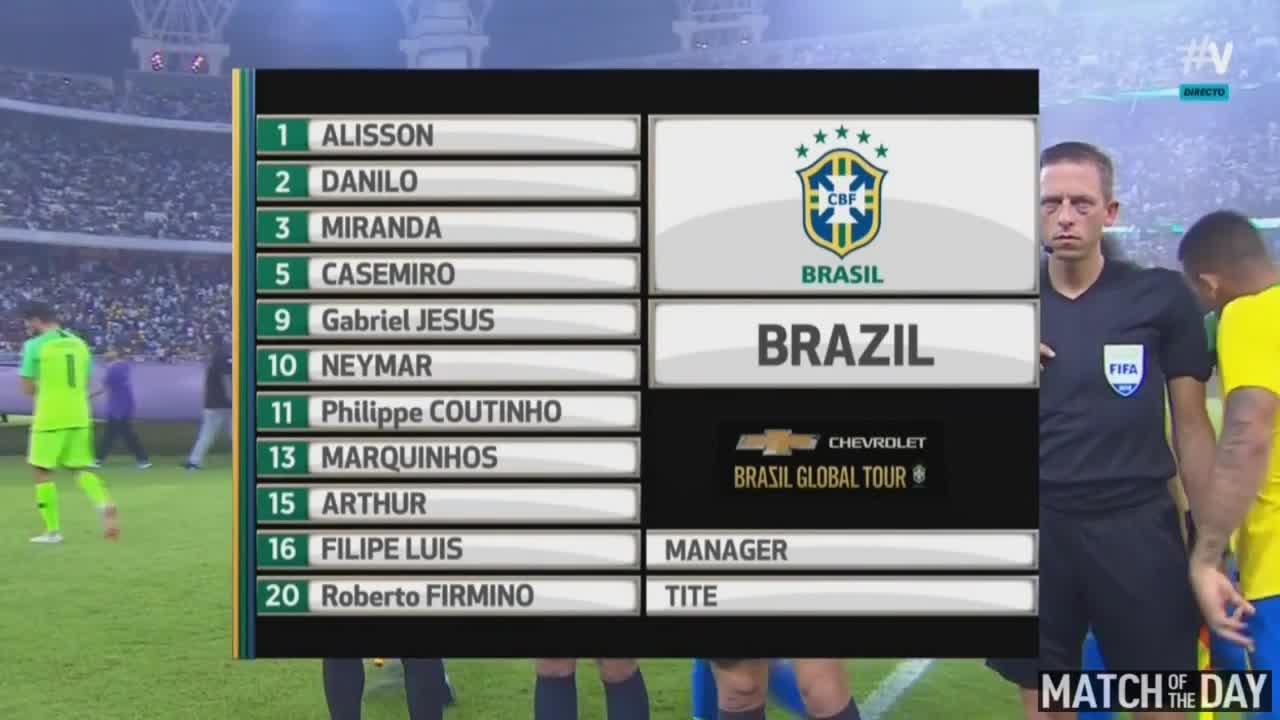 Giao hữu: Brazil 1-0 Argentina