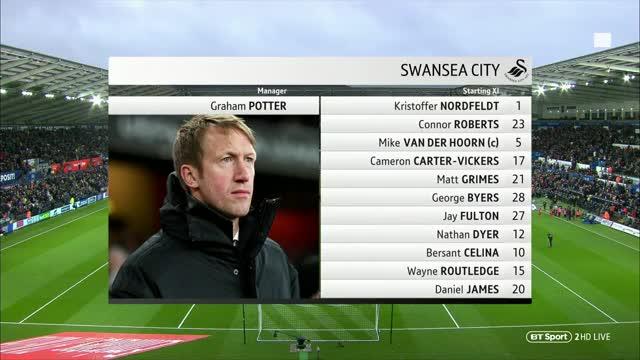 Tứ kết FA Cup 2018/19: Swansea 2-3 Man City