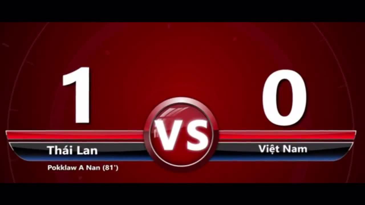 Bảng F, vòng loại World Cup 2018: Thái Lan 1-0 Việt Nam