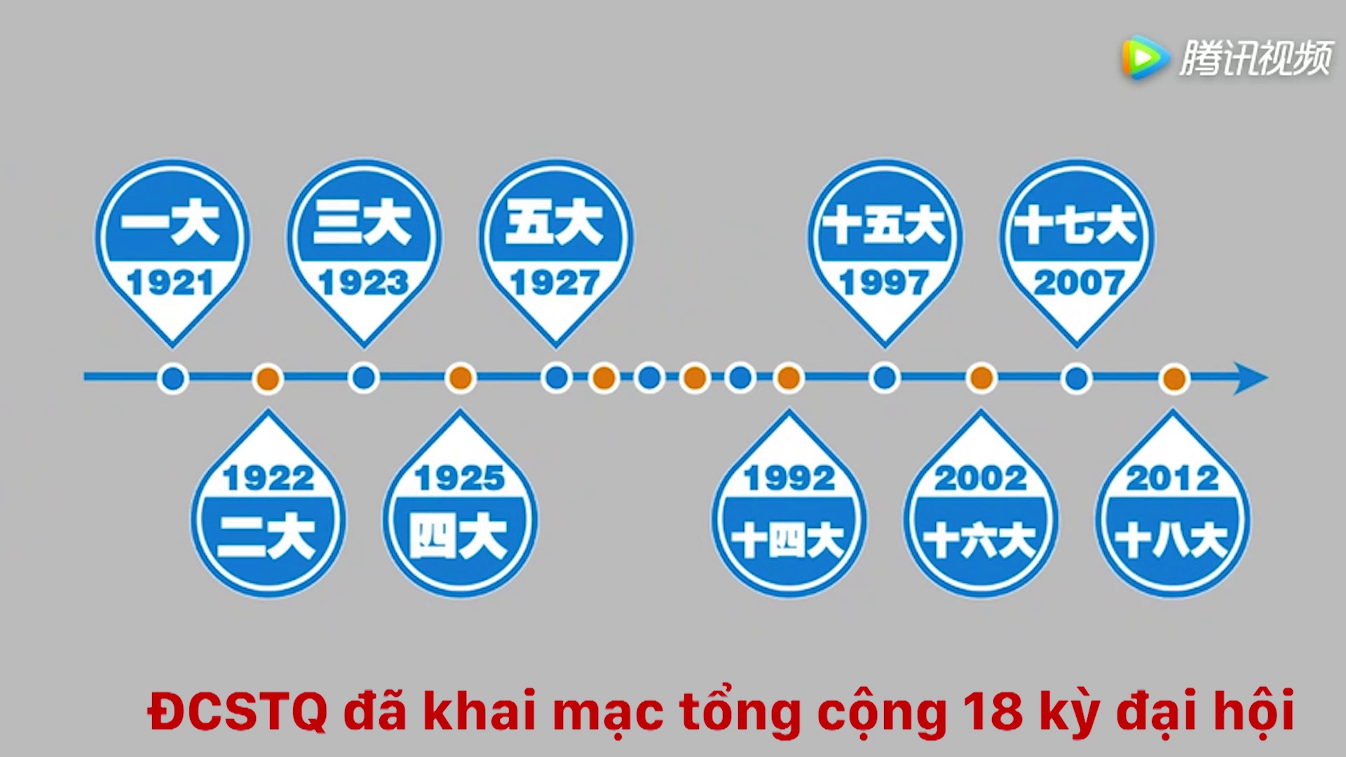 Các đại biểu Trung Quốc tham dự Đại hội ĐCSTQ được lựa chọn như thế nào?