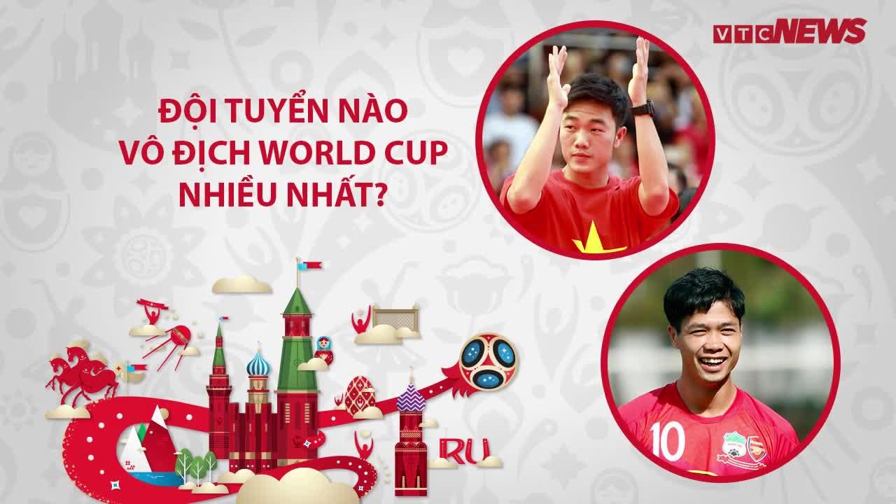 Video: Xuân Trường, Công Phượng thử tài đố vui World Cup
