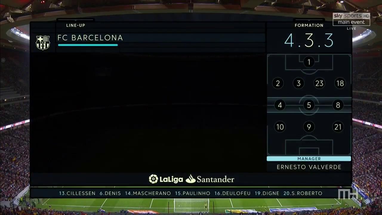 Vòng 8 La Liga: Barcelona 1-1 Atletico Madrid