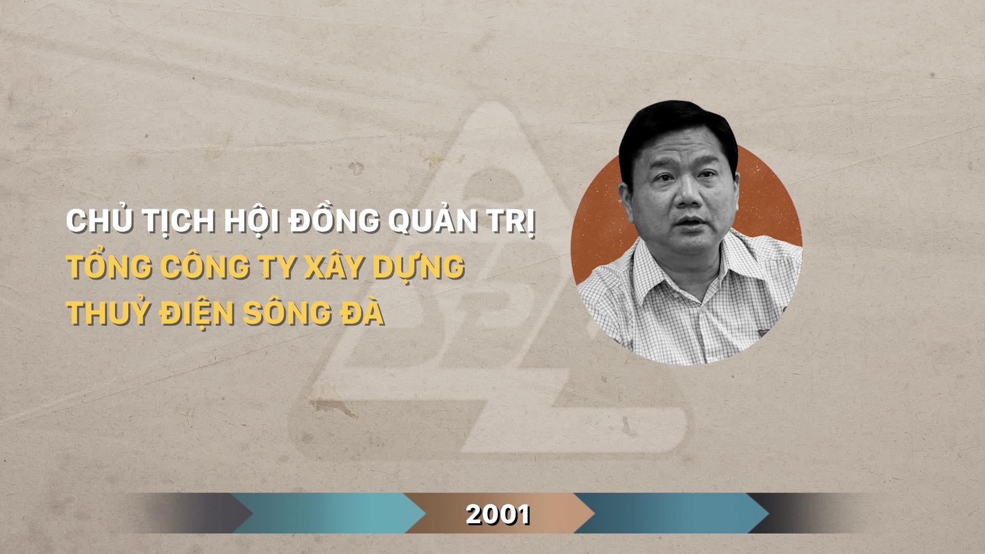 Điểm nhấn cuộc đời, sự nghiệp của Ông Đinh La Thăng