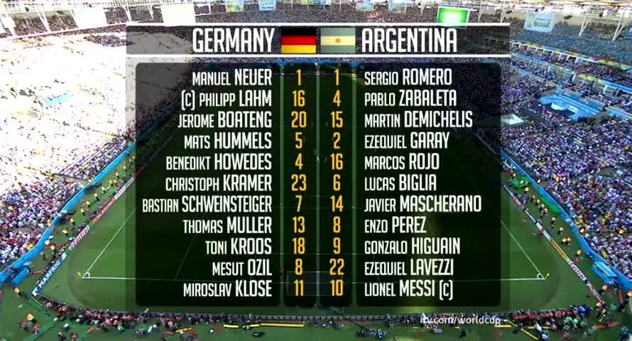 Chung kết World Cup 2014: Đức 1-0 Argentina