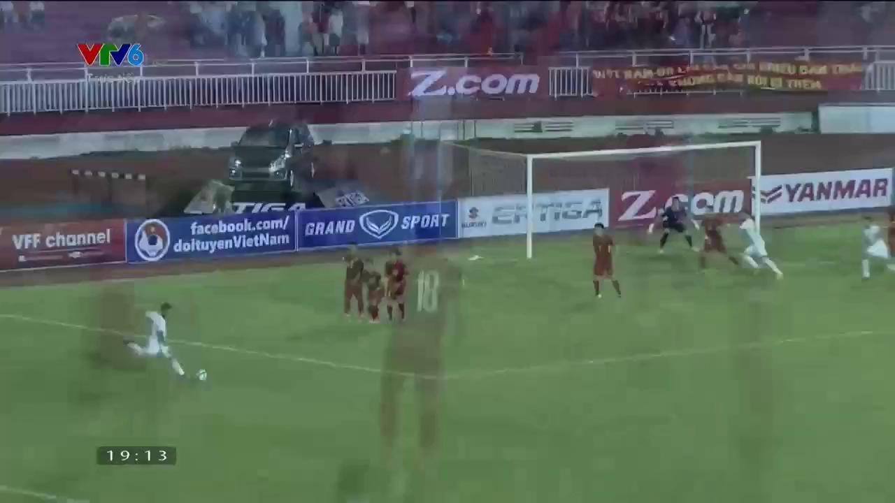 Vòng loại Asian Cup 2019: Việt Nam 0-0 Jordan