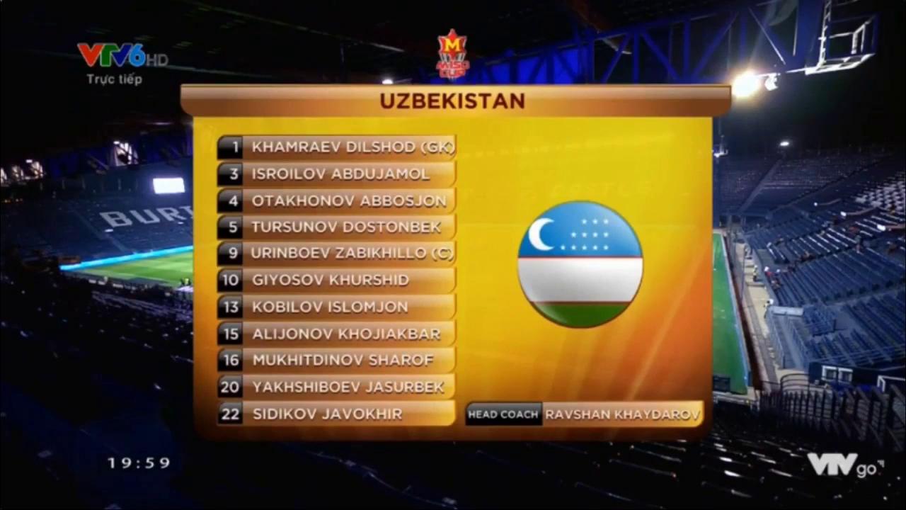Vòng bảng M150 Cup: U23 Uzbekistan 2-2 U23 Myanmar
