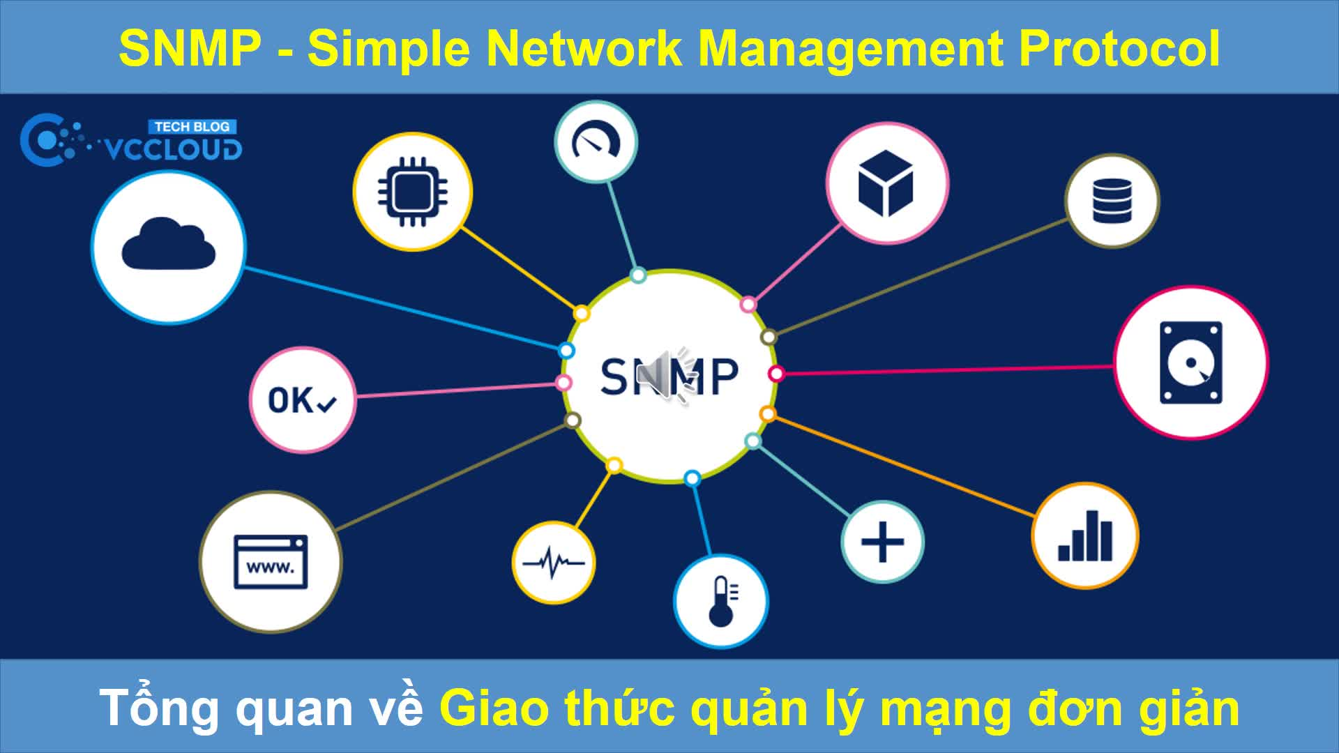 [Mutex video] SNMP - Simple Network Management Protocol là gì?