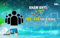 Hàng loạt nguyên nhân dẫn đến bội chi BHYT lên tới 10.000 tỷ đồng