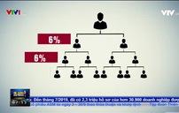 Lại xuất hiện doanh nghiệp theo mô hình đa cấp
