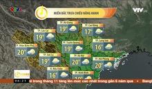 Bản tin thời tiết 6h15 - 04/12/2020