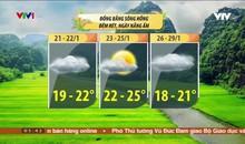 Bản tin thời tiết 5h30 - 20/01/2021