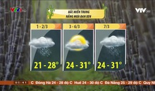 Bản tin thời tiết 5h30 - 01/3/2021