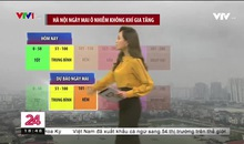 Bản tin thời tiết 18h45 - 14/4/2021