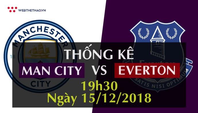 Thống kê bóng đá vòng 17 Ngoại hạng Anh 2018/19: Man City - Everton