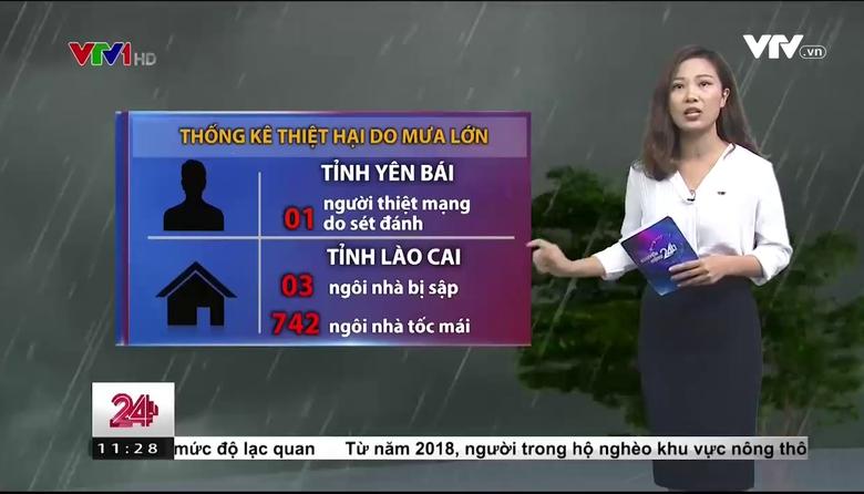 Bản tin thời tiết 11h30 - 24/8/2017
