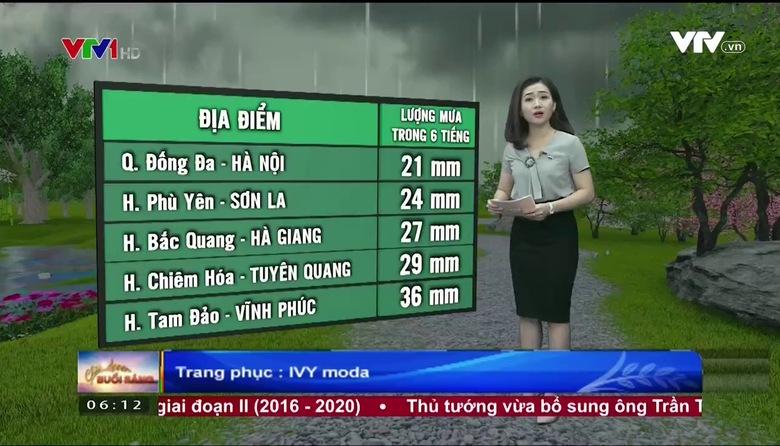 Bản tin thời tiết 6h10 - 21/7/2017