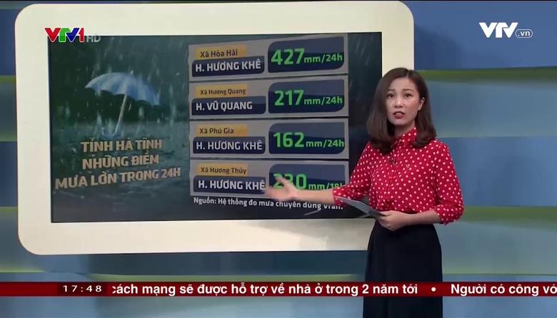 Bản tin thời tiết 18h - 26/7/2017