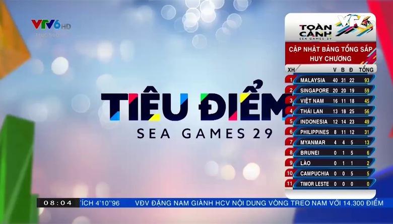 Toàn cảnh SEA Games - 23/8/2017