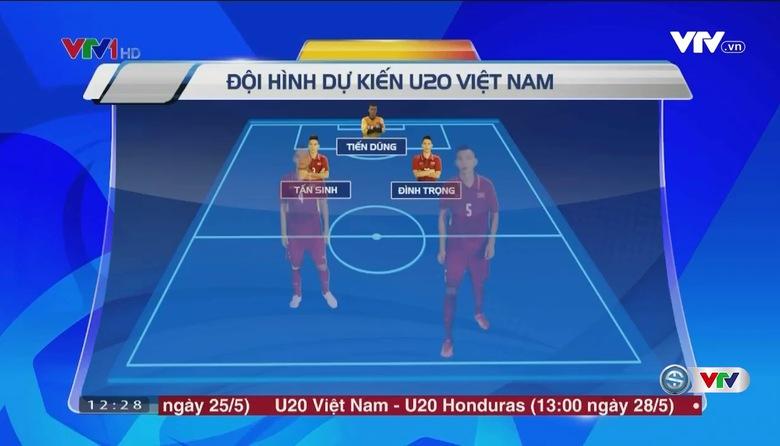 Đội hình dự kiến U20 Việt Nam gặp U20 Pháp