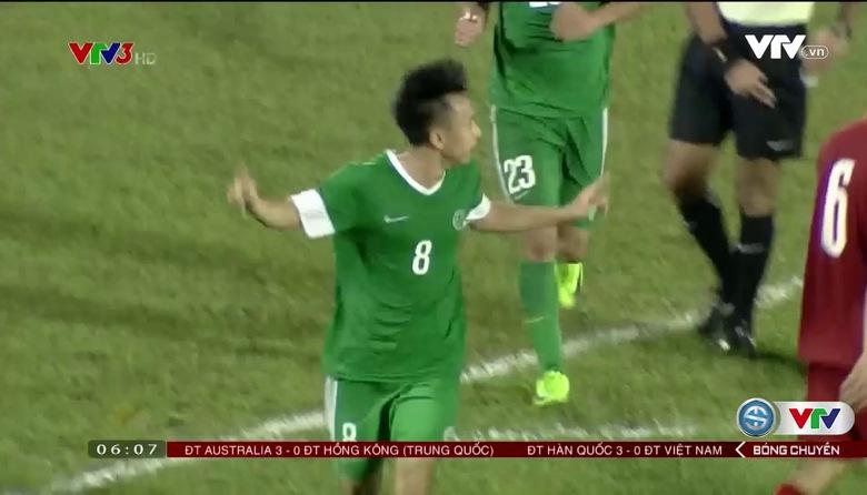 ĐT U23 Việt Nam và những vấn đề cần khắc phục